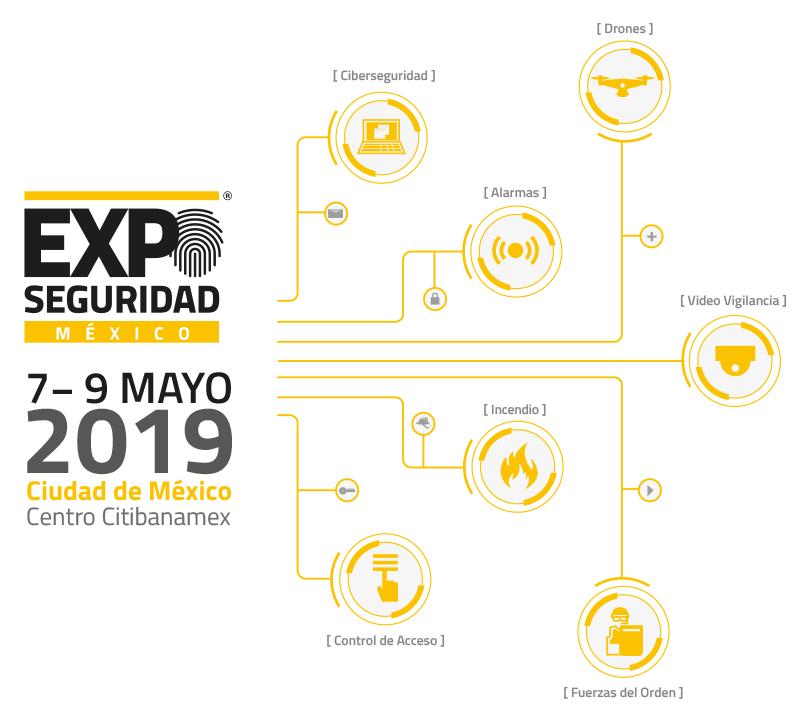 2019年墨西哥国际2021足球世界杯直播展2019年5月7-9日